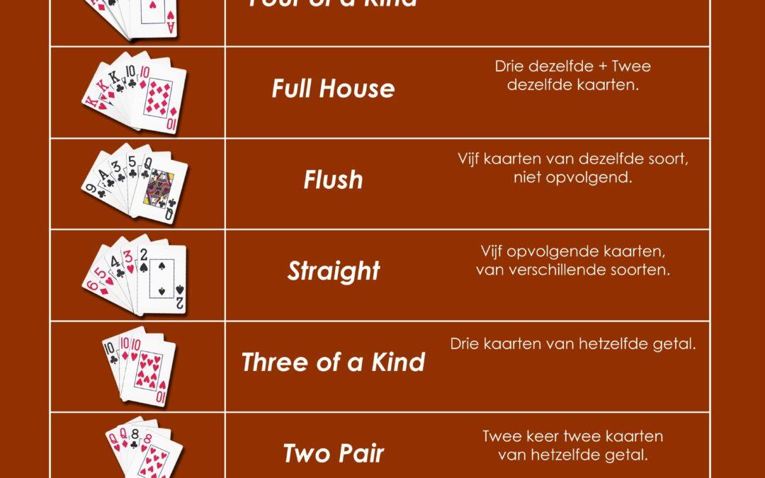 Poker combinaties
