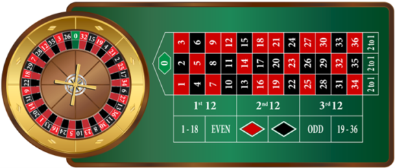 Roulette layout