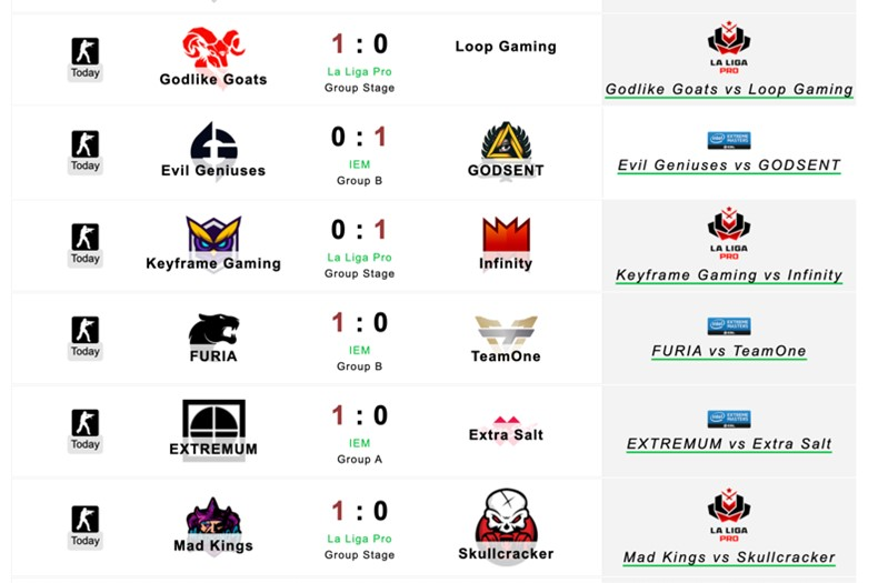 LiveScore Bets Esports